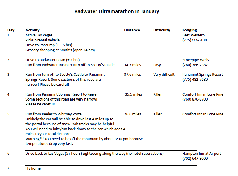 Badwater Ultramarathon in 4 days in January